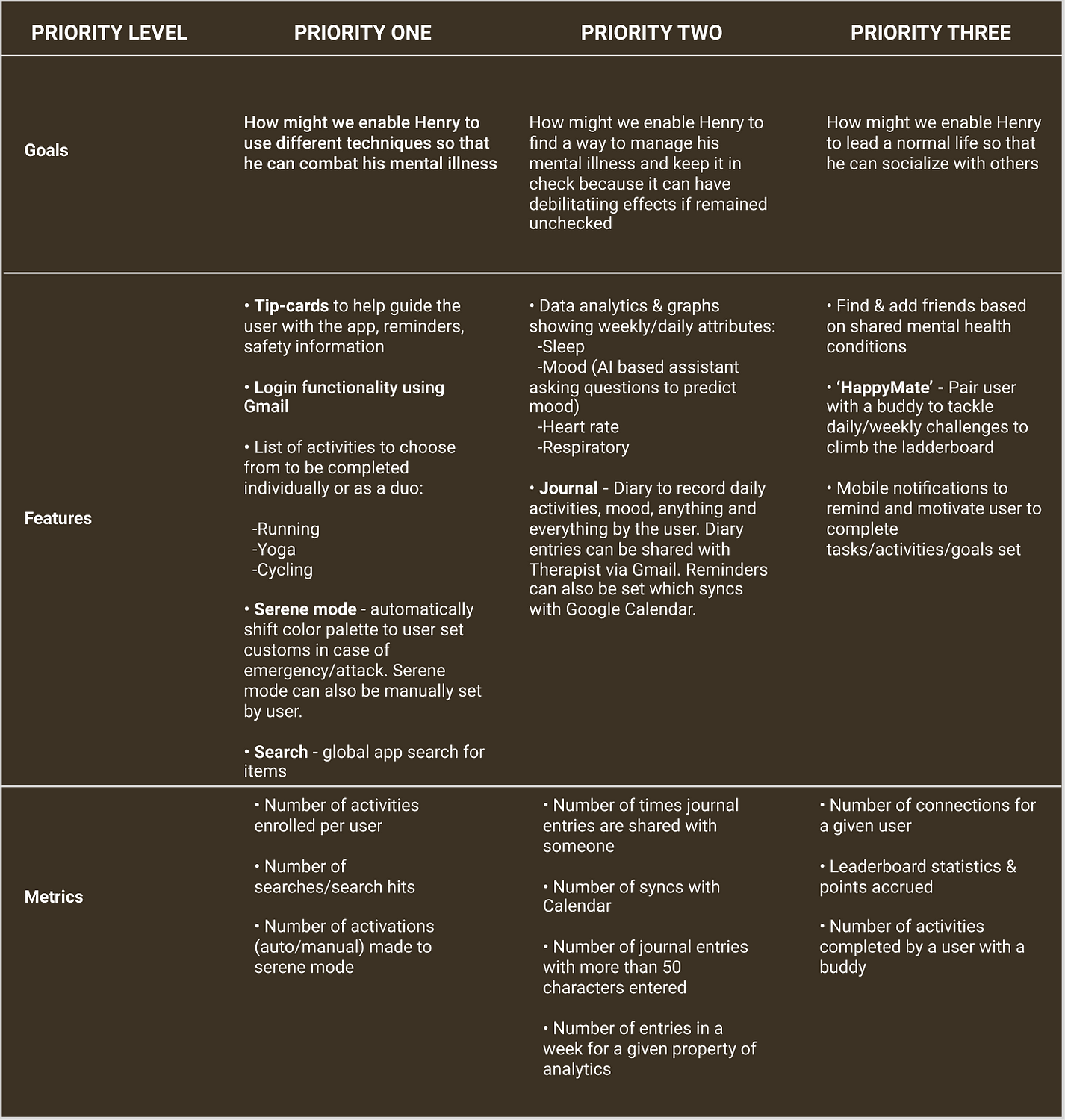 Product-map
