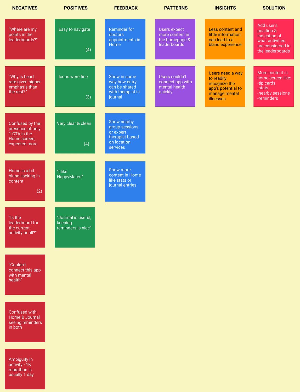 Affinity-Map_v2
